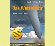wetterjahr